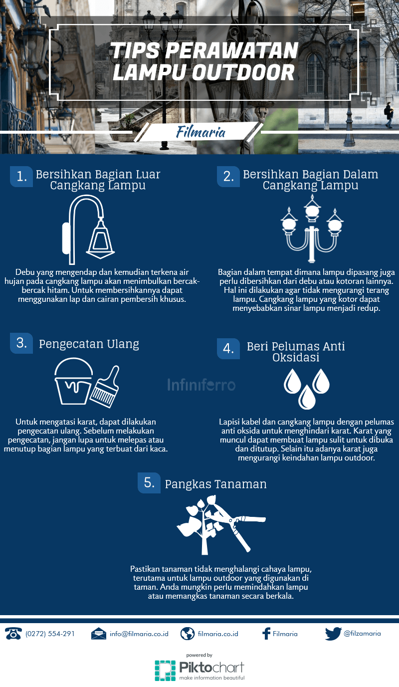 cara perawatan lampu outdoor cast iron