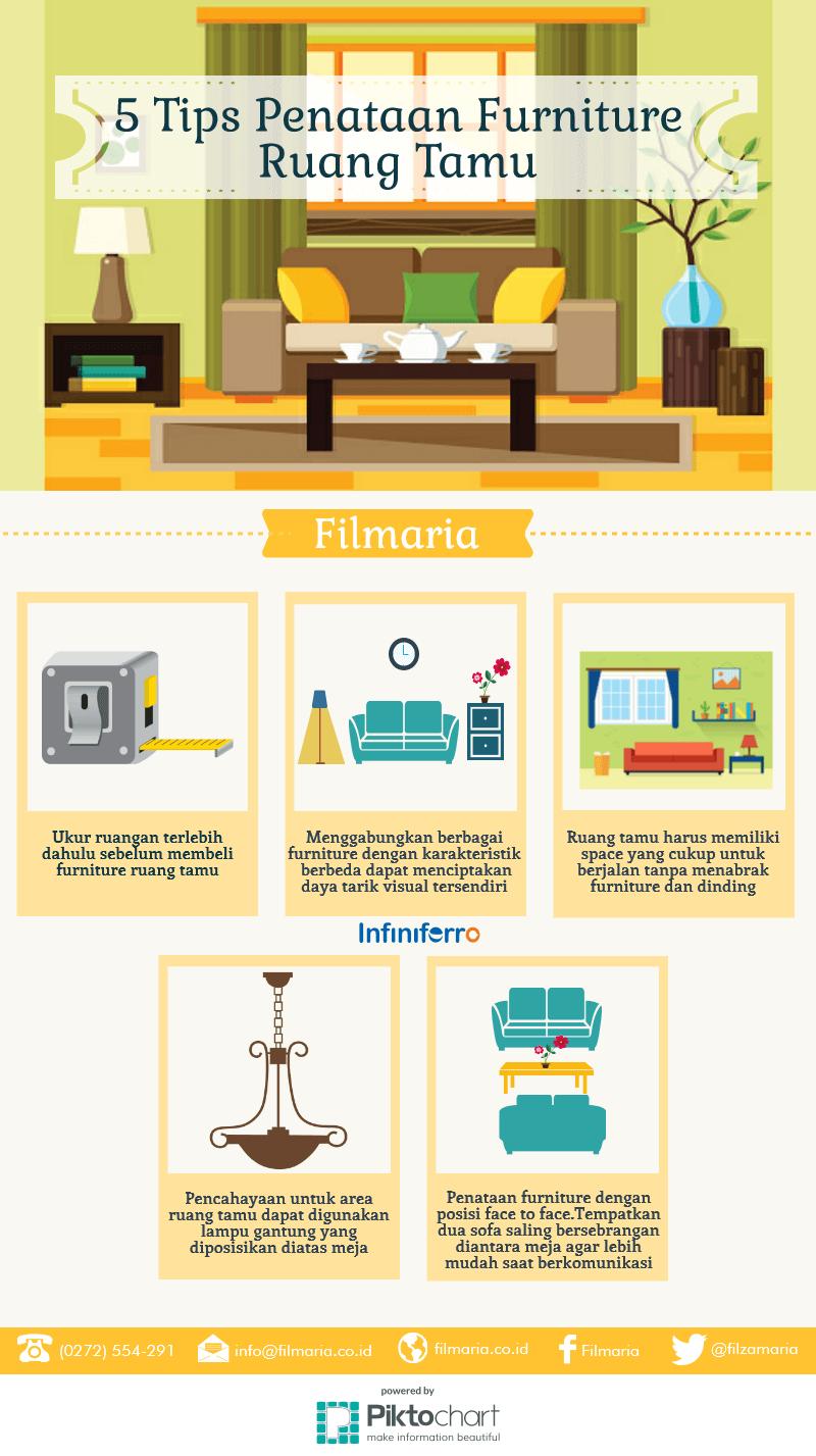 5 cara menata furniture ruang tamu infografis filmaria